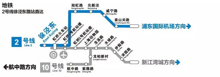 地铁交通图
